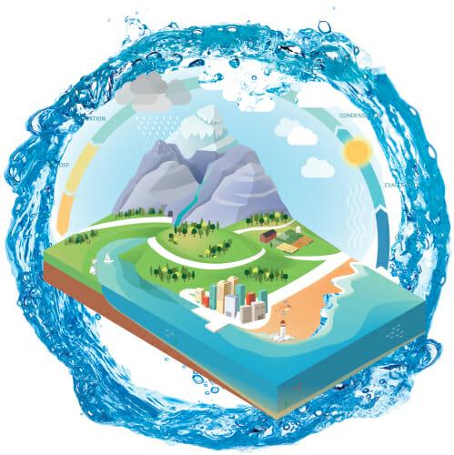 Protégete y protege el medio ambiente